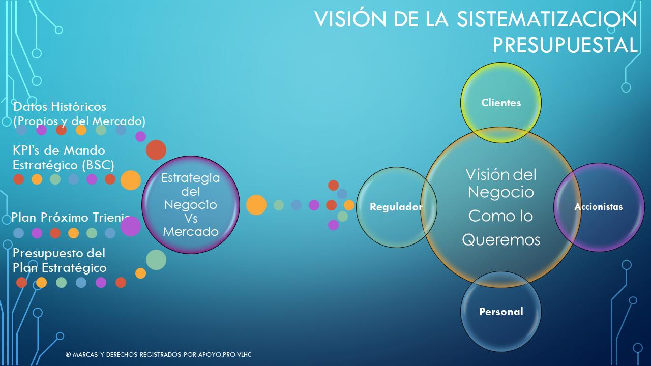 Curso Planificación Estratégica (Sistematización)